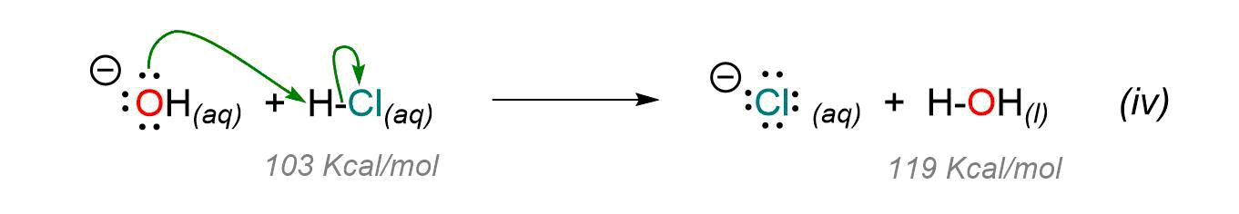 A_B_Concepts_4